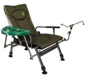 кресло M-Elektrostatyk F5R ST/P